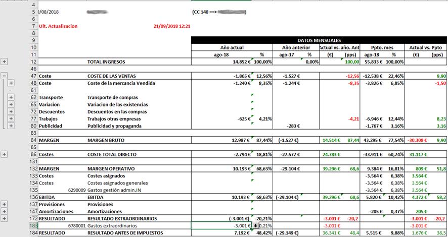 Informe Jet Reports en Excel