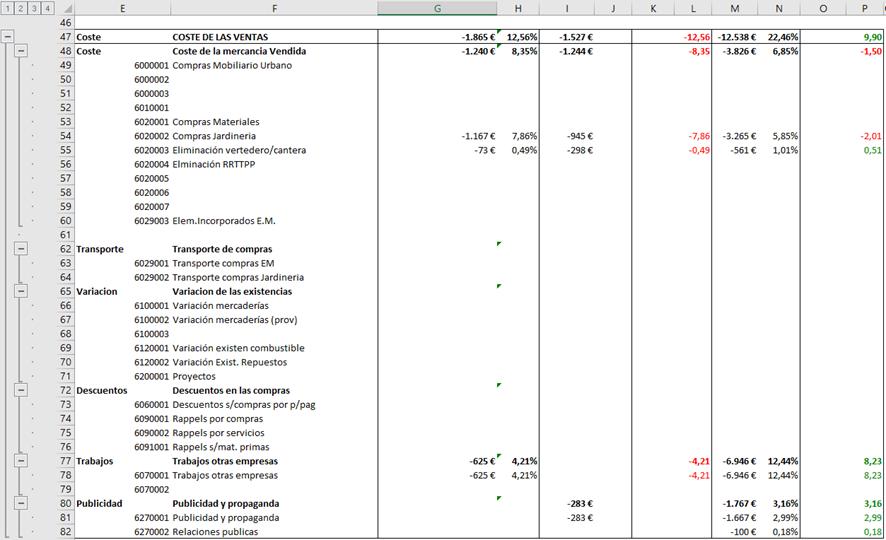 Informe Jet Reports en Excel con subtotales expandidos